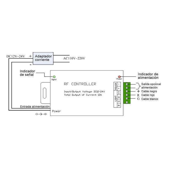Bande LED Dual Blanc SMD5050, DC12V, 5m (60 Led/m) - IP65