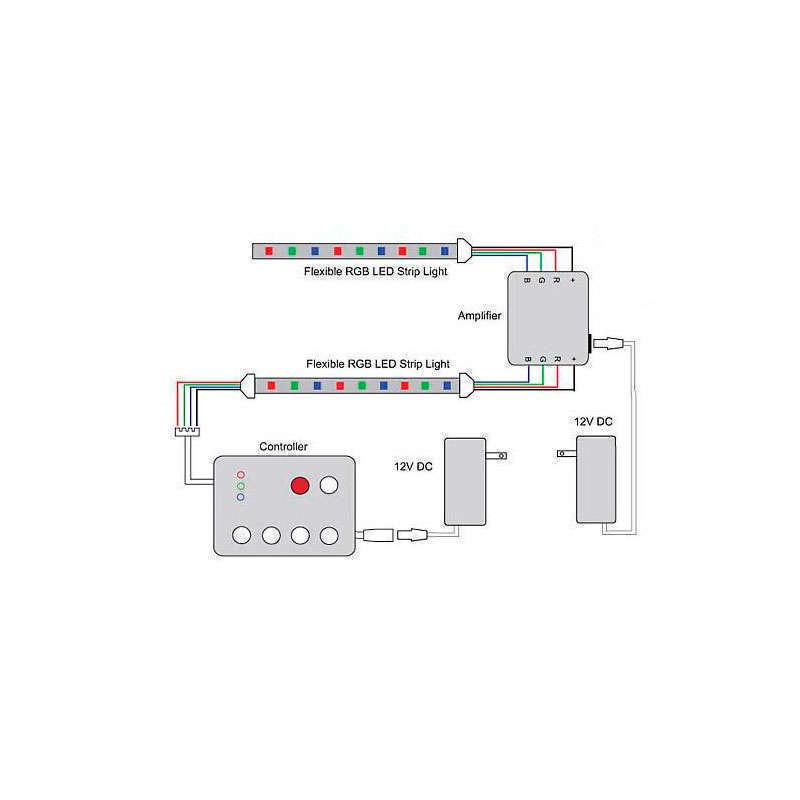 Amplificateur de bande LED RGB