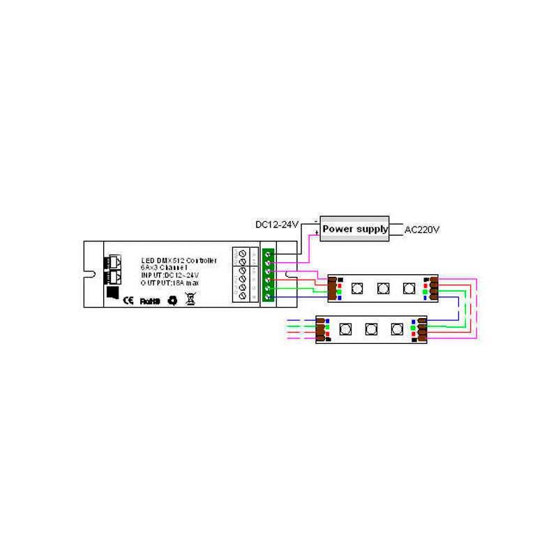 DMX Contrôleur bande à LED