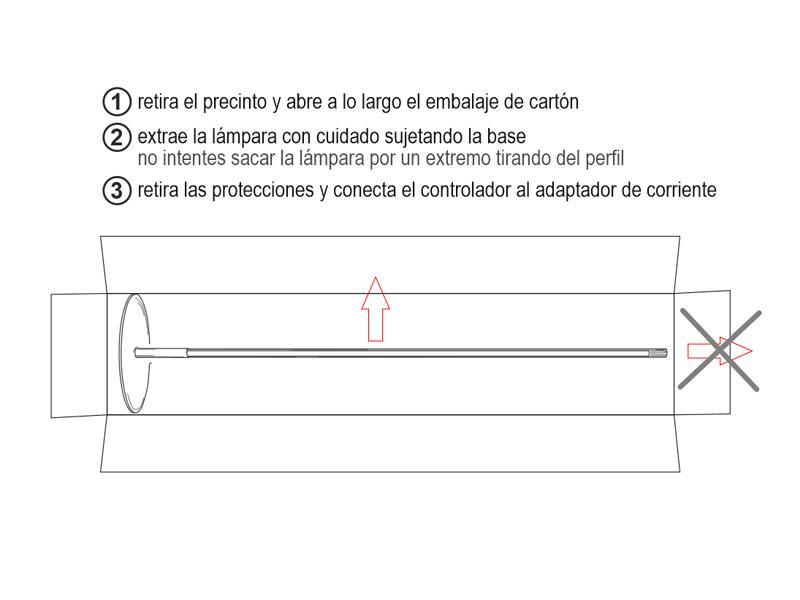 Luminance distribution