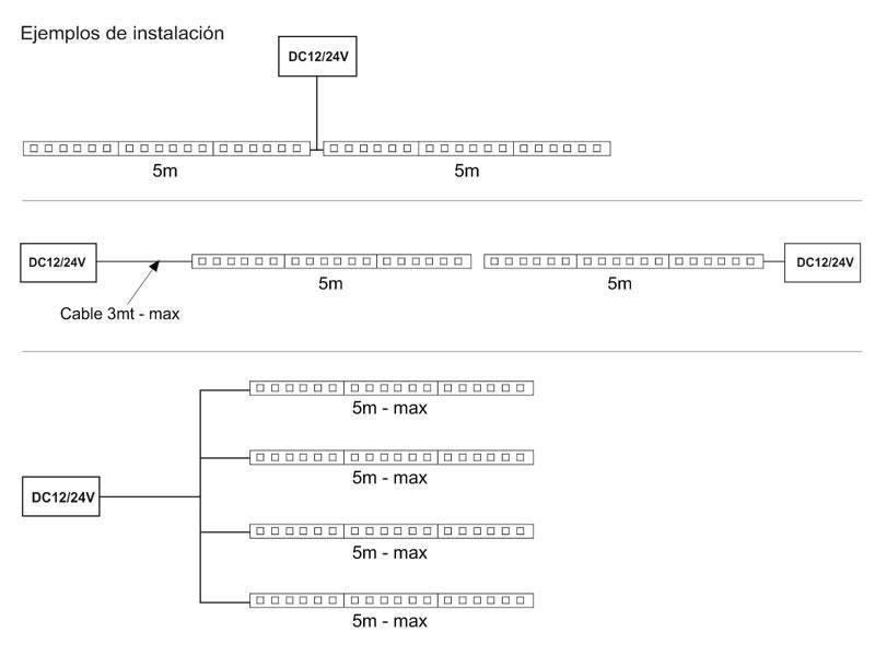 Set 5 tiras led r gidas epistar smd2835 dc24v 1m 90led for Piscina rigida rectangular