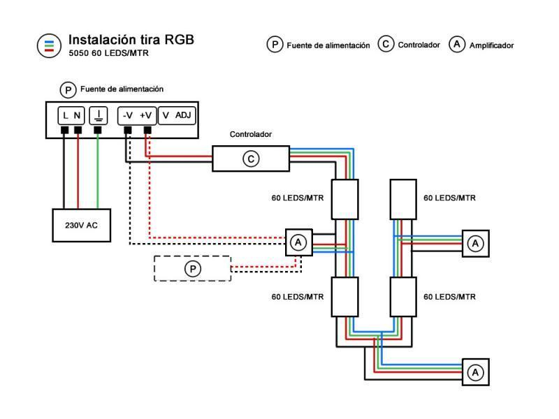 Tira Contorno Led Smd5050 Rgb Dc12v 48led M Ip20