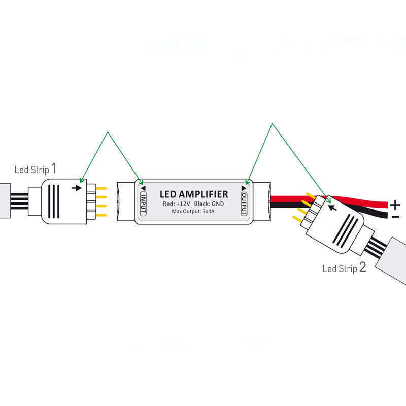 Amplificador Mini tira led RGB
