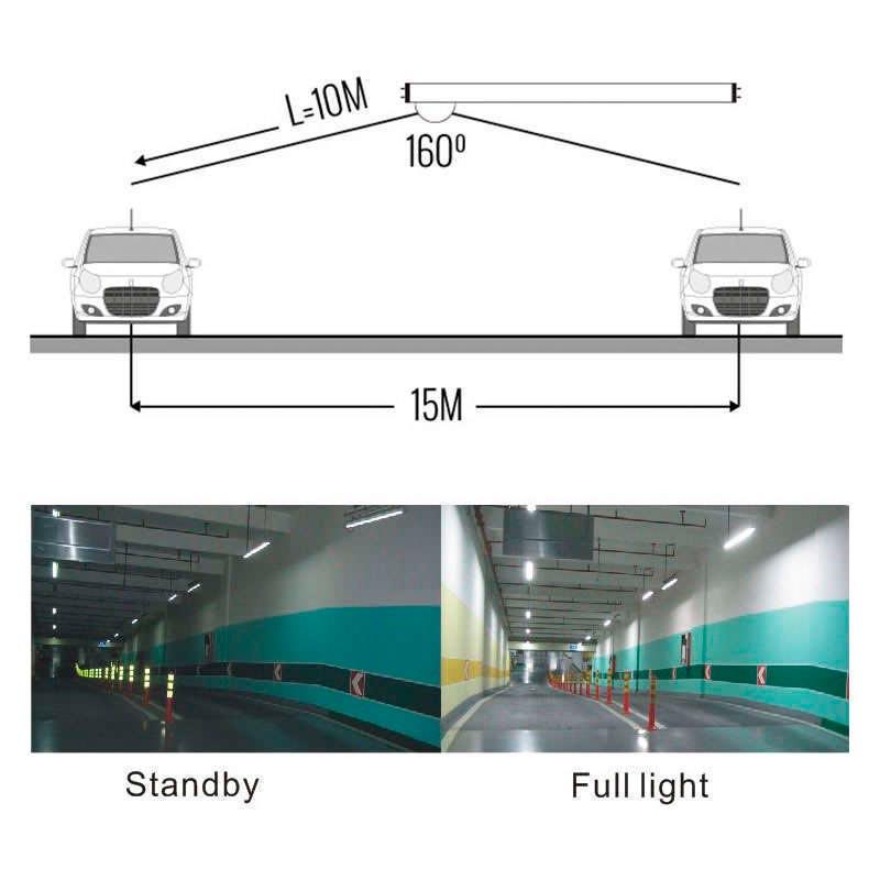 Tubo LED T8 con Sensor Radar de presencia, 9W, 60cm, 20-100%